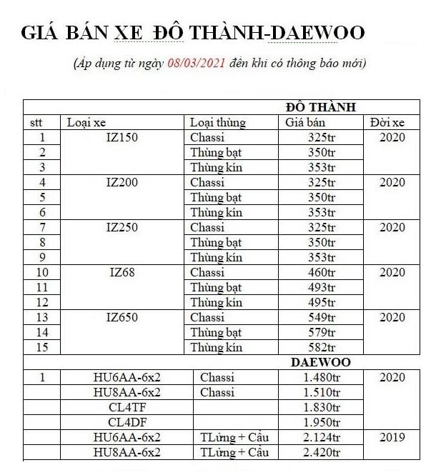 Bang-gia-Dothanh-062021